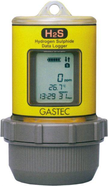 GHS detektor